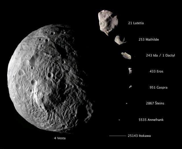 Noticias Curiosas - Imagen del Asteroide Vesta